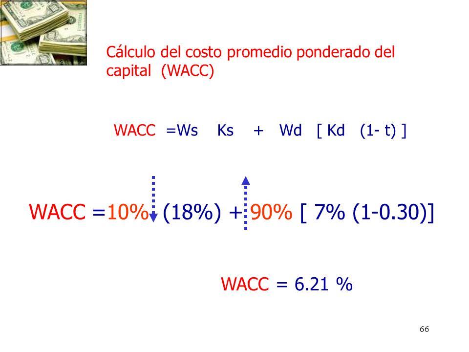 WACC =10% (18%) + 90% [ 7% (1-0.30)] WACC = 6.21 %